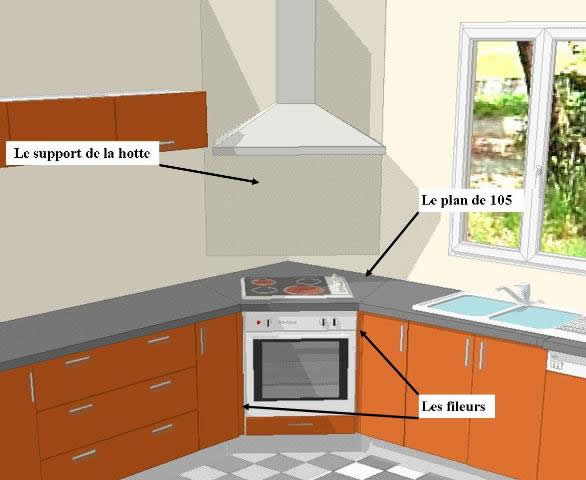 Poser un meuble d'angle de cuisine