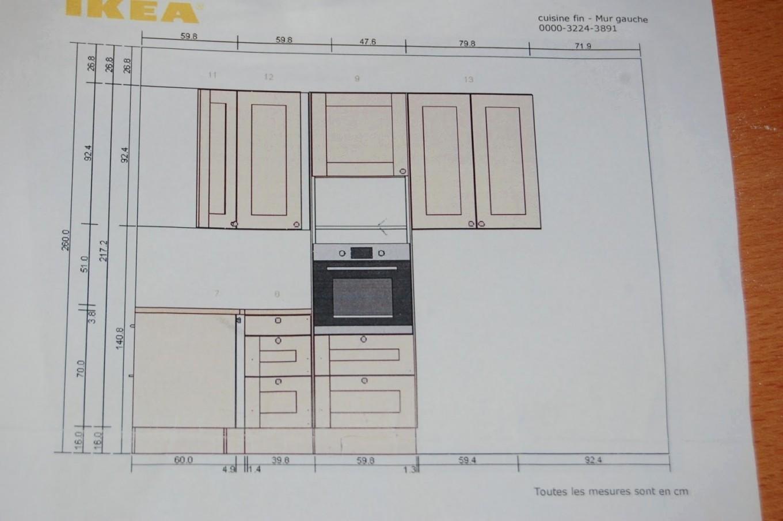 Distance meuble haut plan travail cuisine