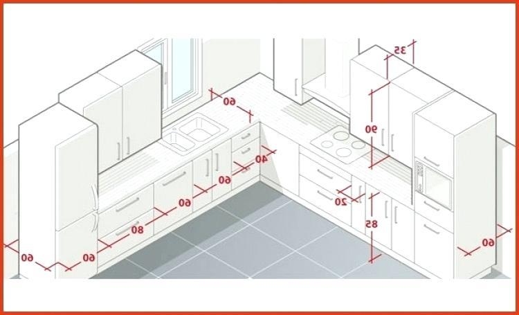 plan de travail dimension. Black Bedroom Furniture Sets. Home Design Ideas