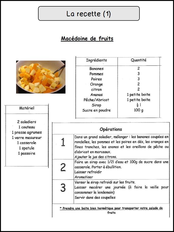 Modele fiche cuisine word - Recette de cuisine pour l hiver ...