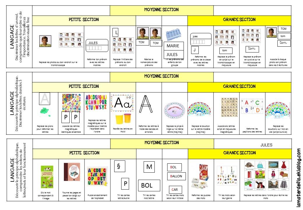 Plan de travail ateliers autonomes maternelle
