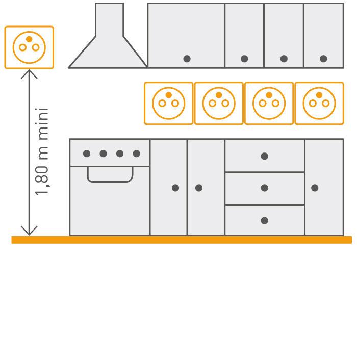 Norme hauteur plan de travail atelier