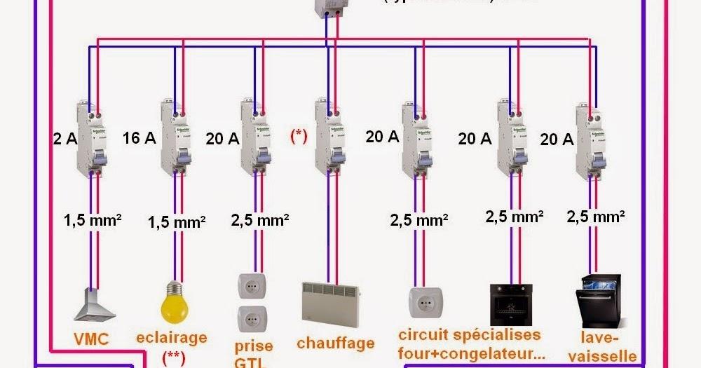Plan electrique d'une cuisine